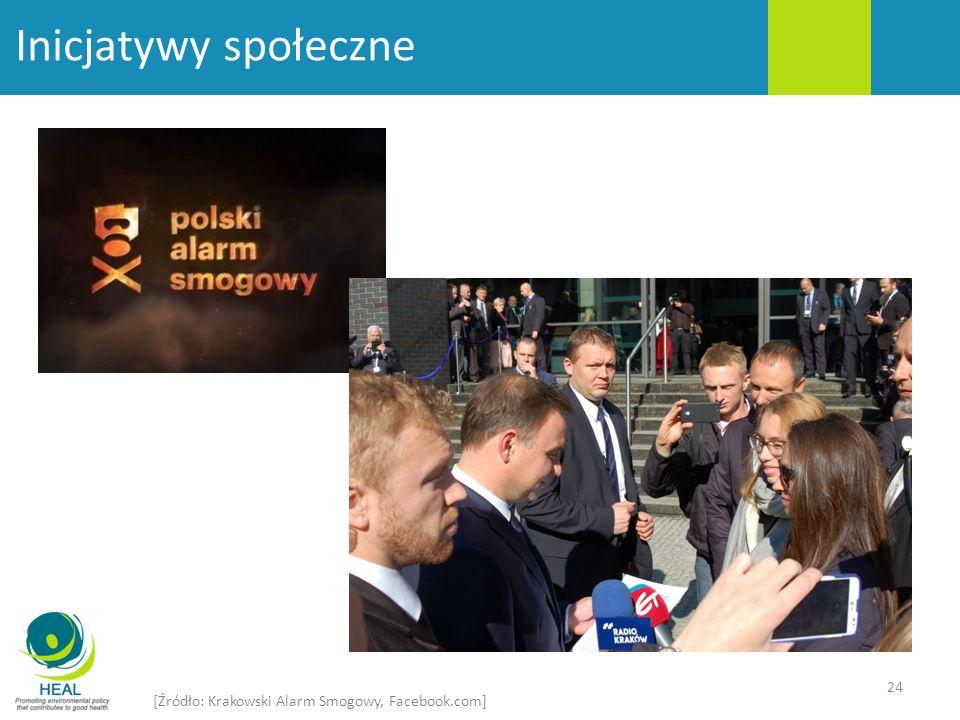 Inicjatywy społeczne [Źródło: Krakowski Alarm Smogowy, Facebook.com]